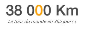 38000kms